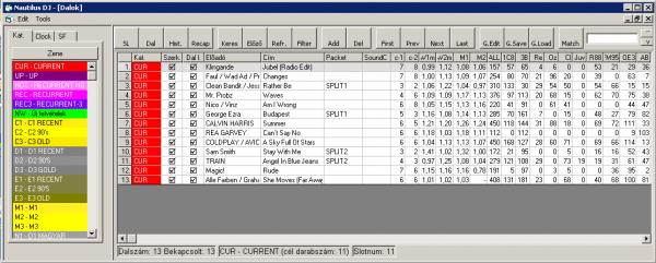 Music Scheduler Database